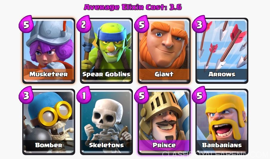 Arena 1 Deck Which Helps Me Push To 1700 Trophies