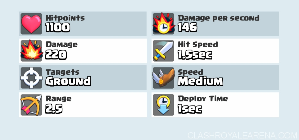 Clash Royale Prince Informaiton