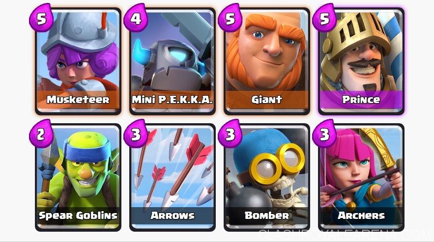 good arena 2 decks