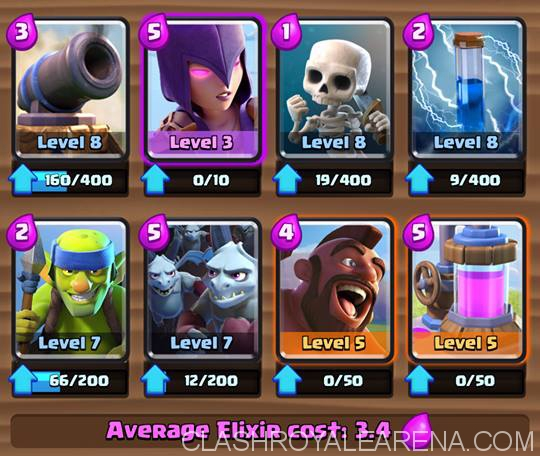 Arena 7 Witch Deck