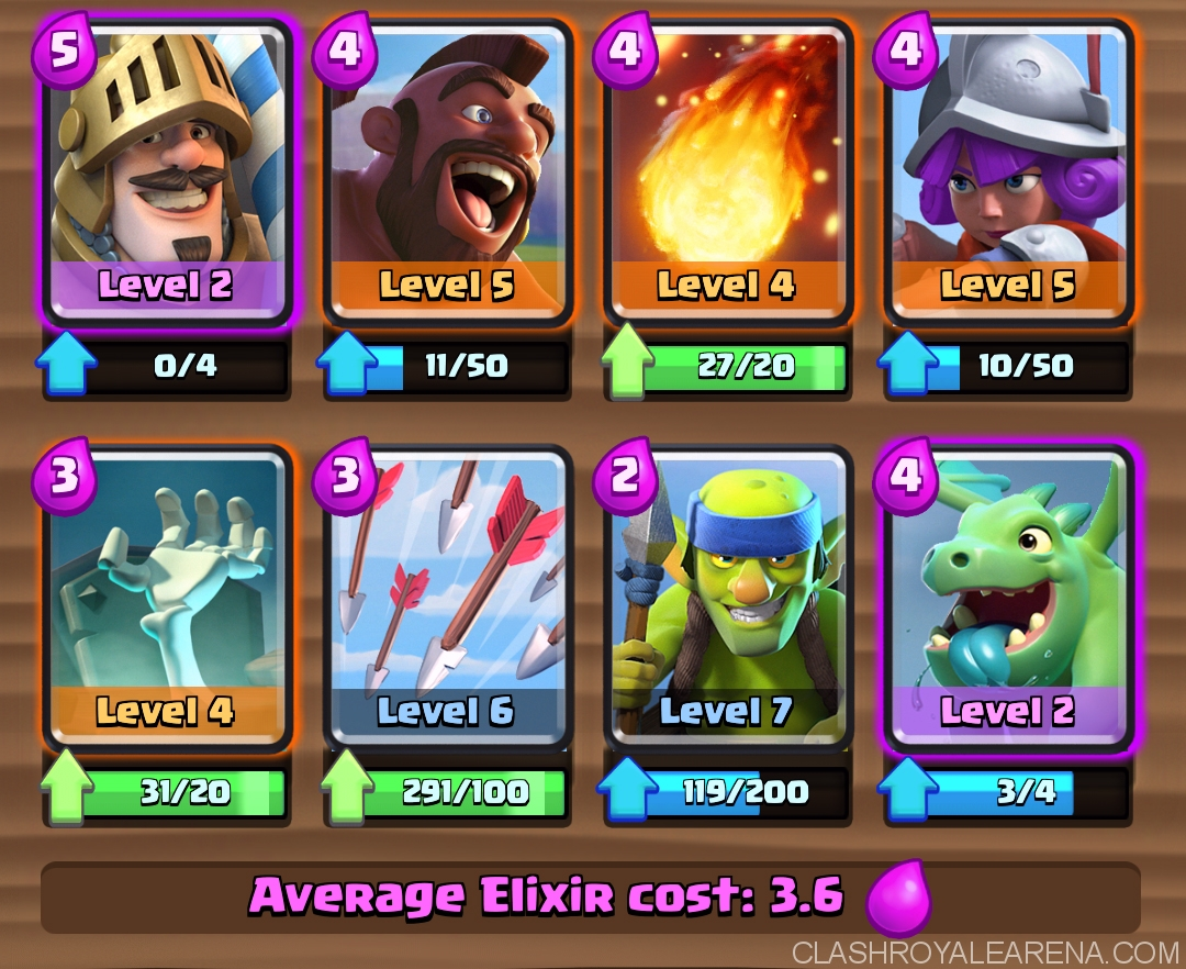 Clash royale arena 4 deck which got me to arena 7 priho for Clash royal deck arene 7