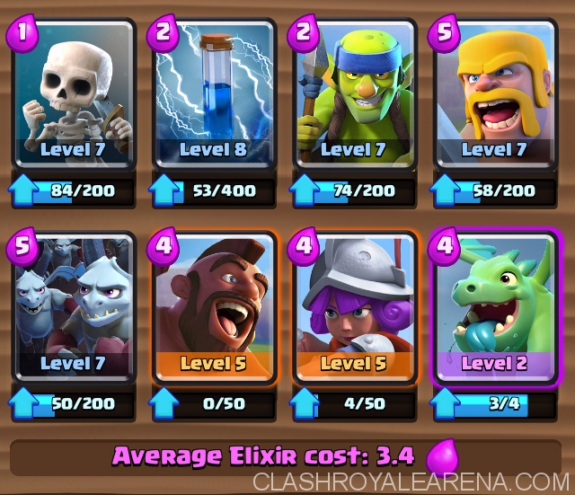 Get to arena 6 with hog rider control deck clash royale for Best builders workshop deck