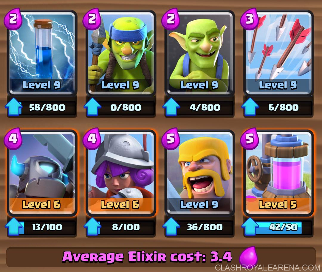 Push to legendary with mini p e k k a zap arena 6 deck for Deck arene 6 miroir