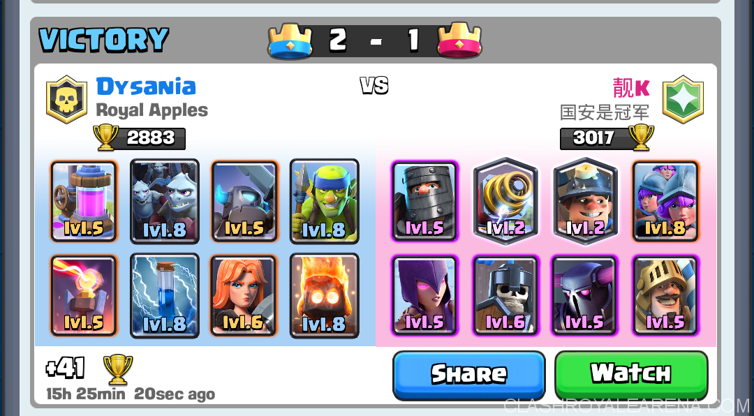 Valkyrie mini p e k k a deck for arena 7 clash royale for Deck pekka arene 6