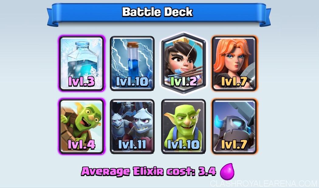 Goblin Barrel Freeze Deck