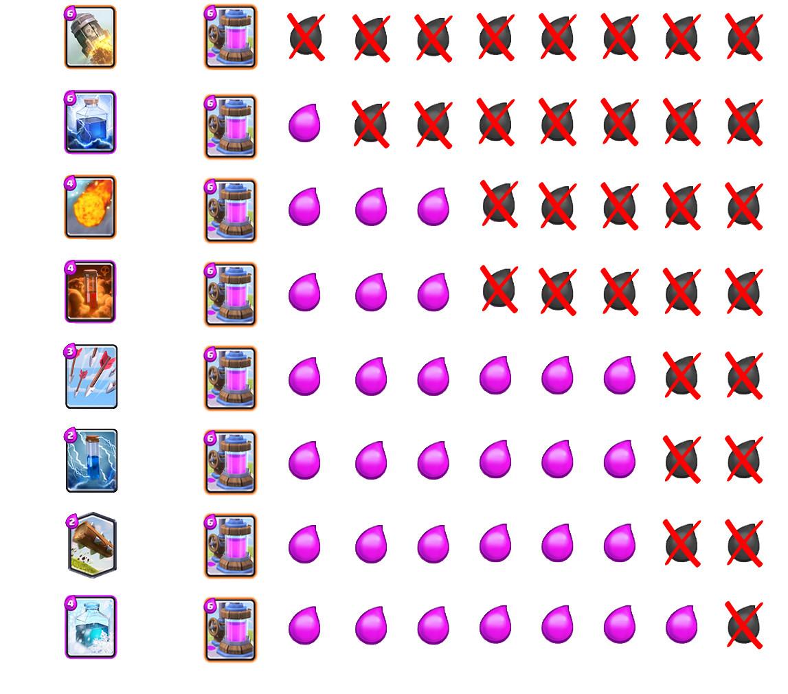 elixir-collector-vs-spells