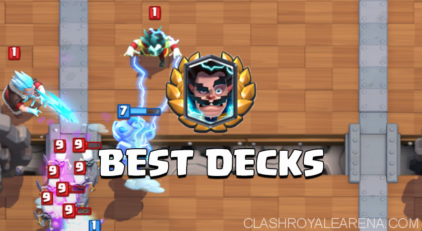 Best Electro Wizard Challenge Decks