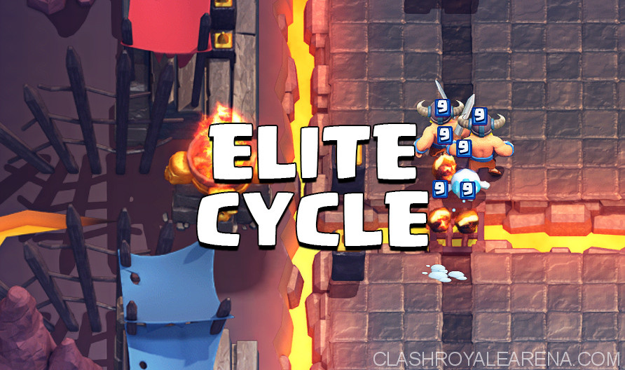 Cheap Elite Cycle