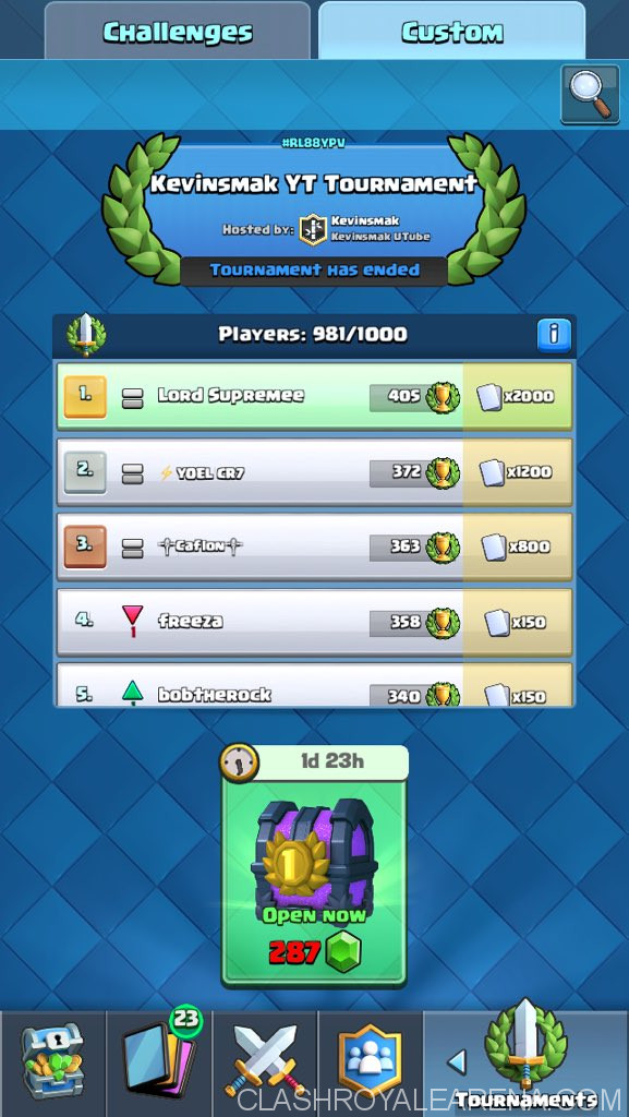 1k man tournament proof
