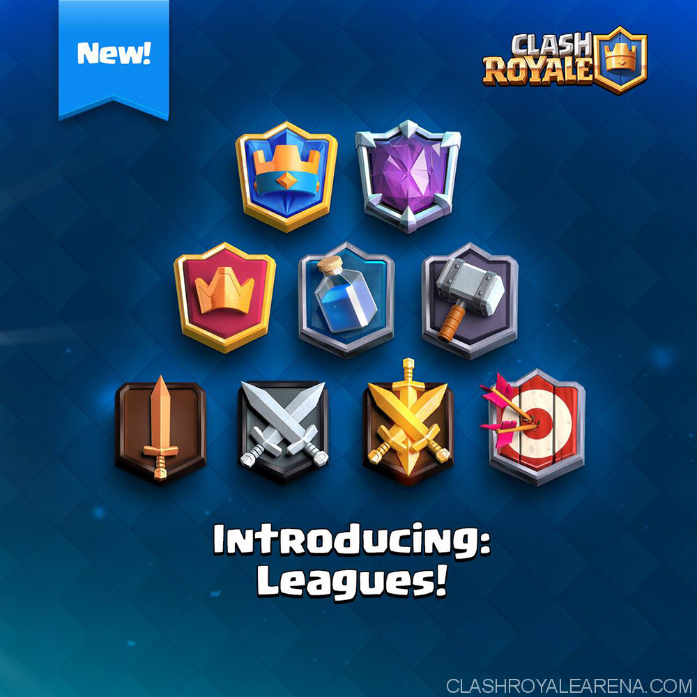 Clash Royale Leagues Basic Information Clash Royale Guides