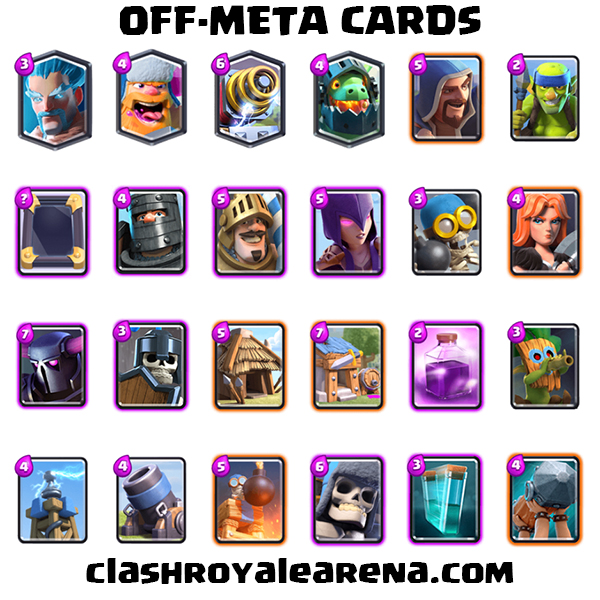 Why You Should Use Off Meta Decks Clash Royale Guides