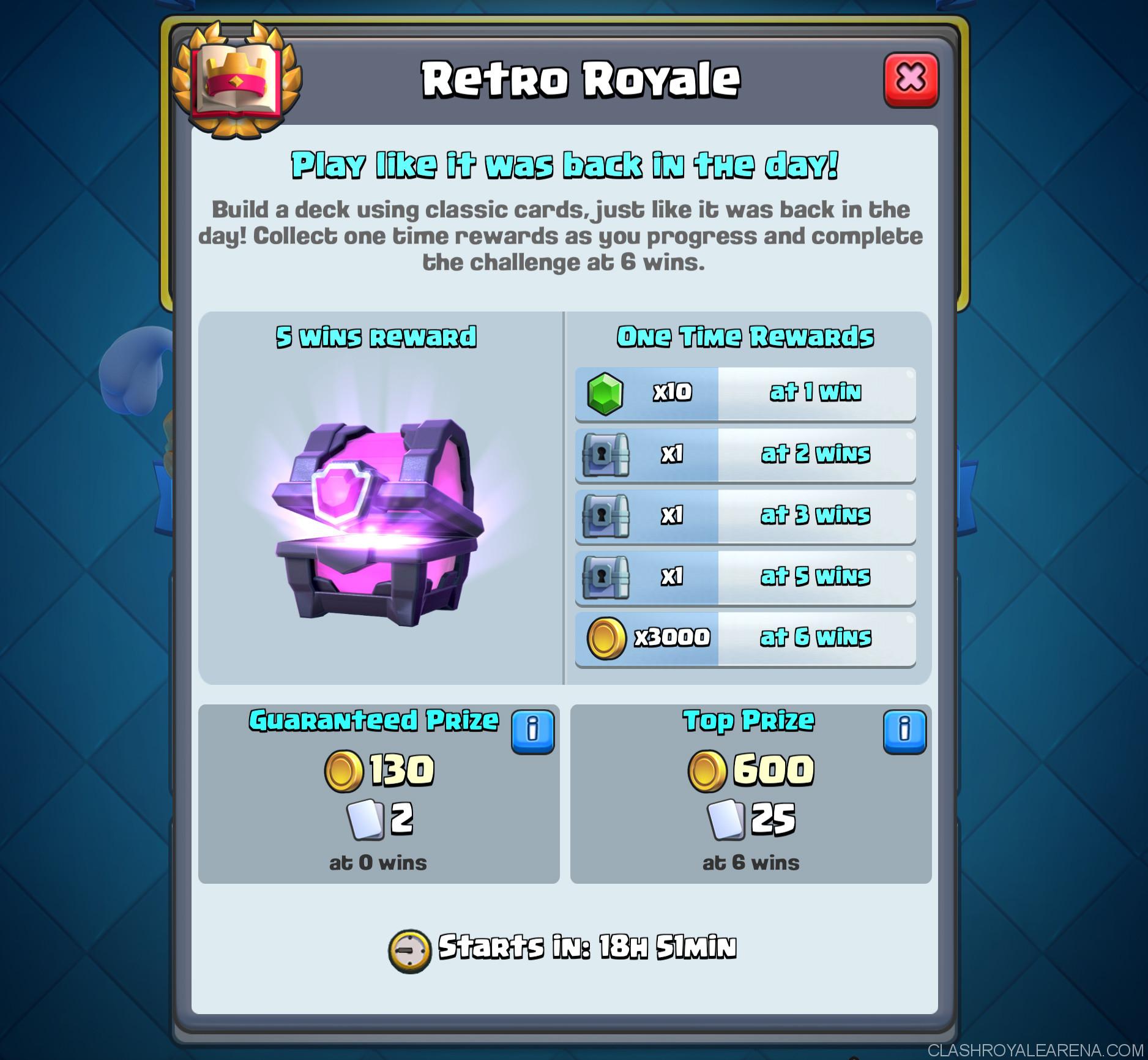 Retro Royale Rewards