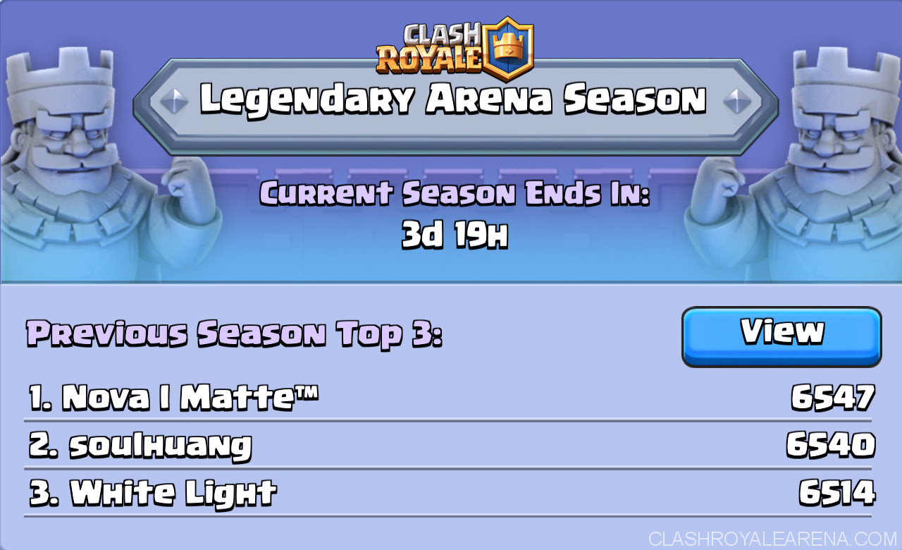 top clash royale players
