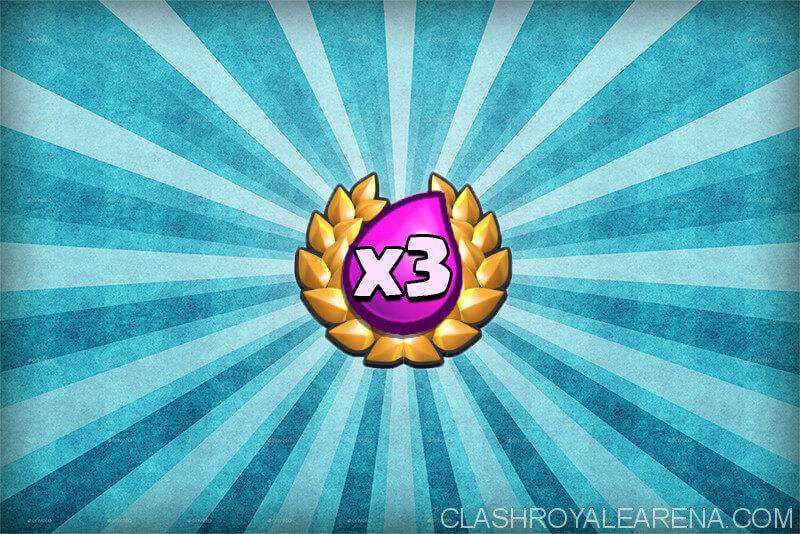 triple elixir challenge