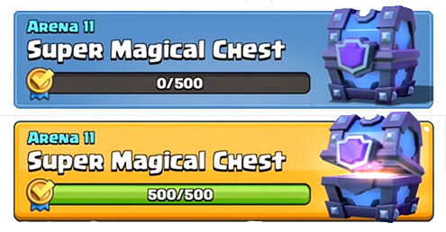 chest quests