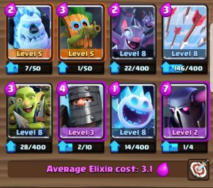 Pekka Cycle Deck