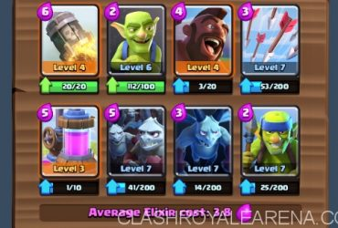 Best golem deck that won clash royale king 39 s cup 20 000 for Deck pekka arene 7